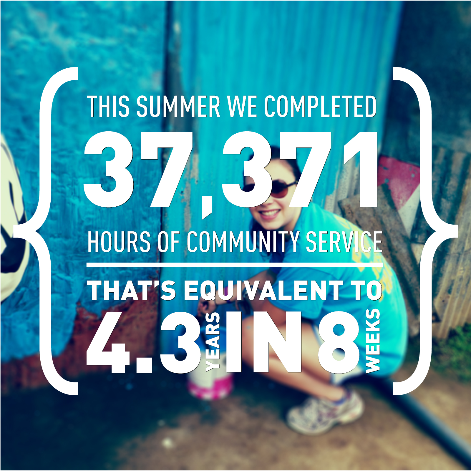 Summer 2013 CS Hours Final - Community Service