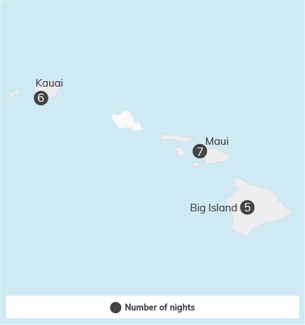 Hawaii Adventure - 20 days