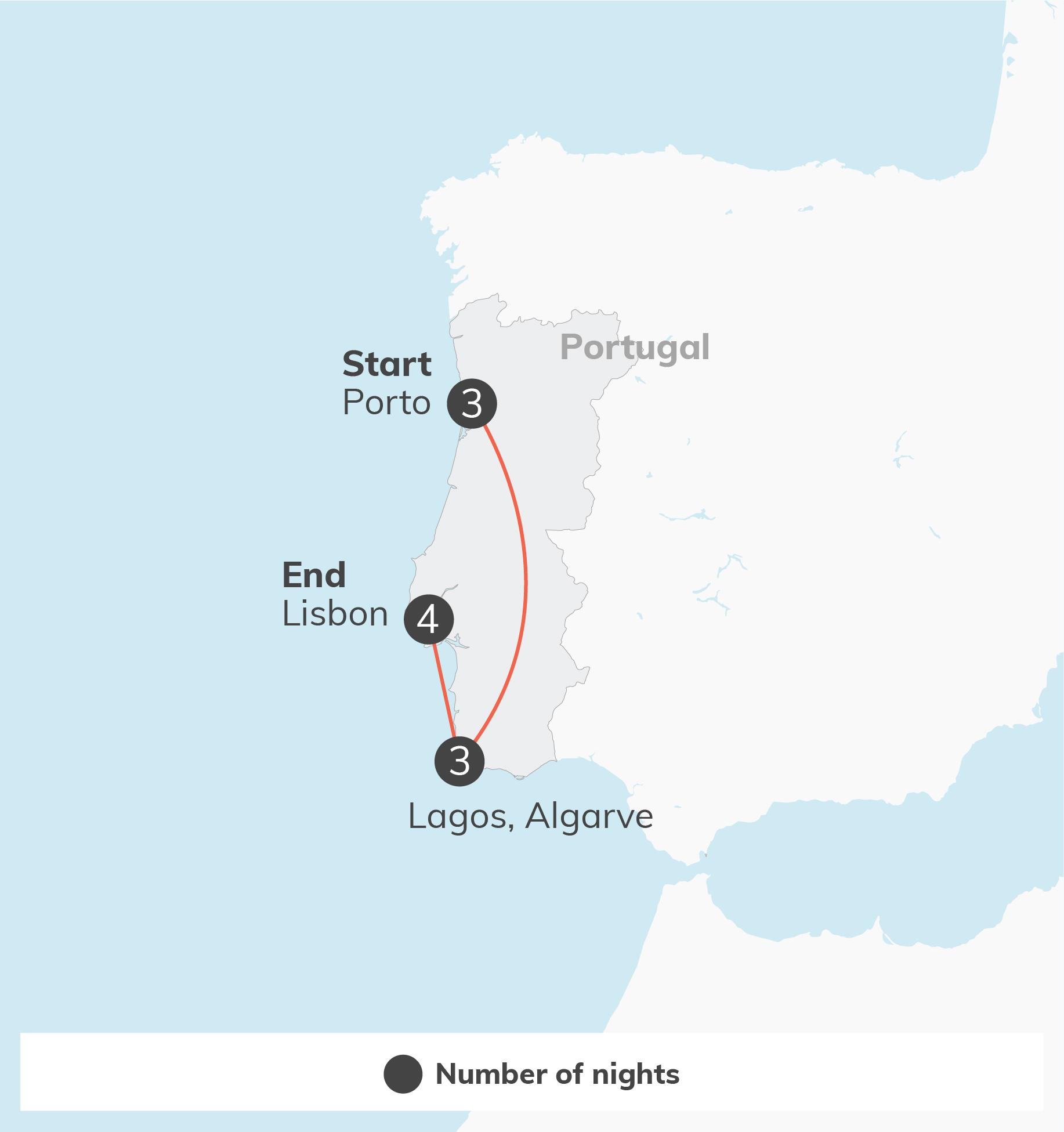 Portugal - 12 days